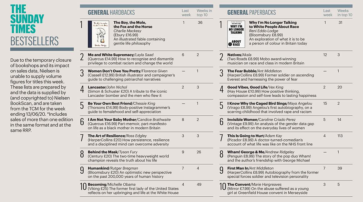 Times 200621 Books 01.jpg