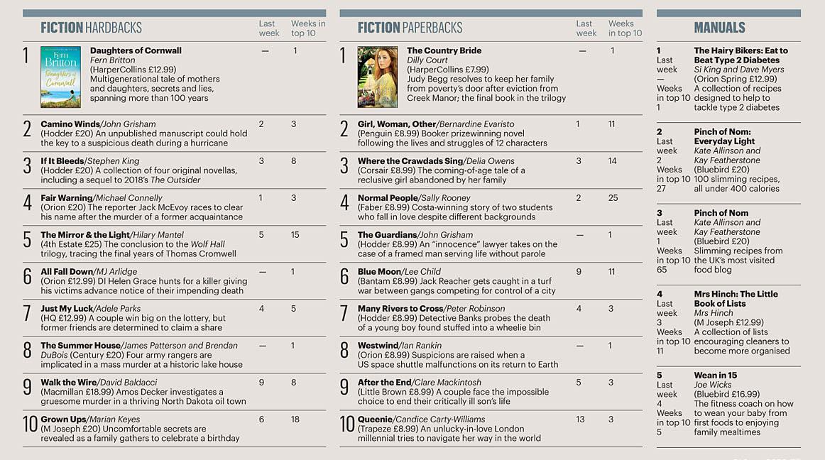 Times 200621 Books 02.jpg