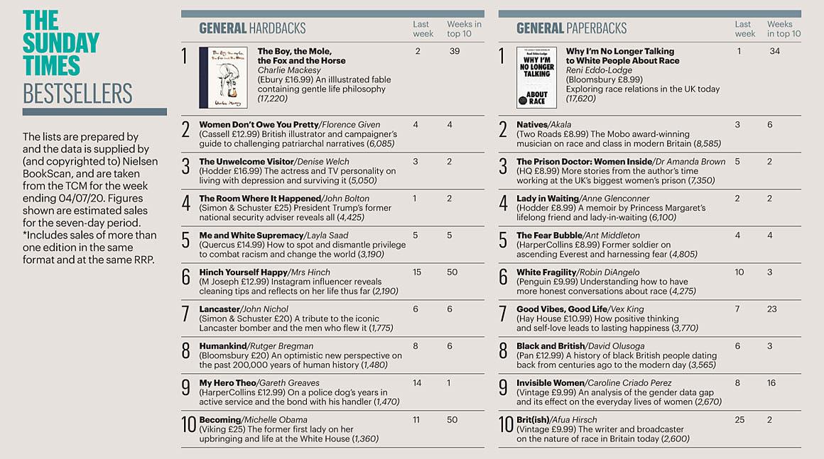 Times 200712 Books 01.jpg