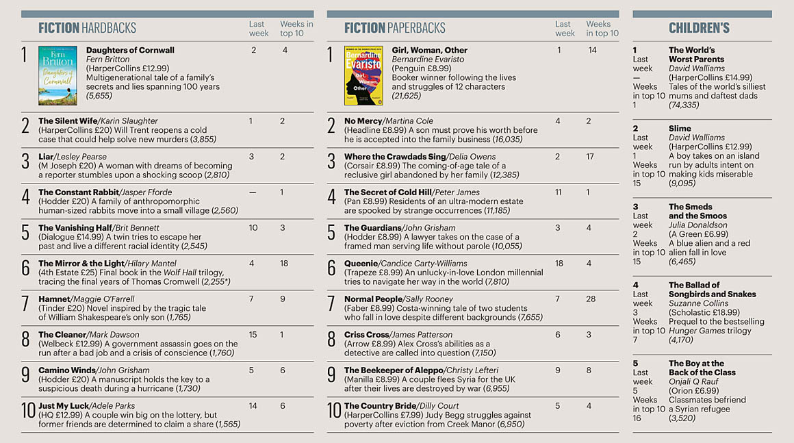Times 200712 Books 02.jpg