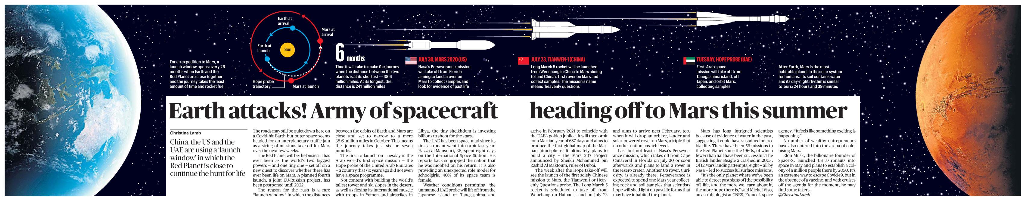 The Sunday Times - July 12 2020 Mars.jpg