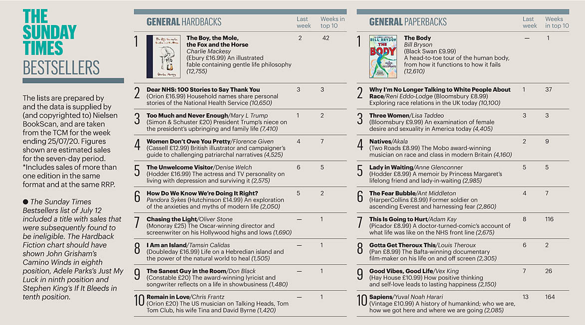 Times 200802 Books 01.jpg