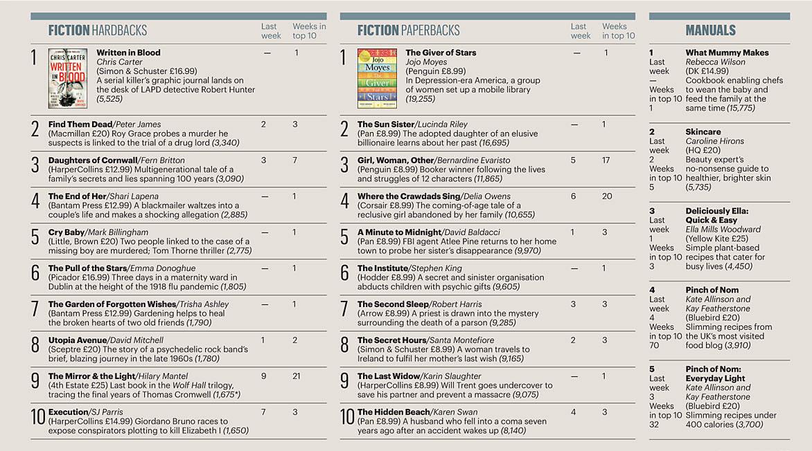 Times 200802 Books 02.jpg