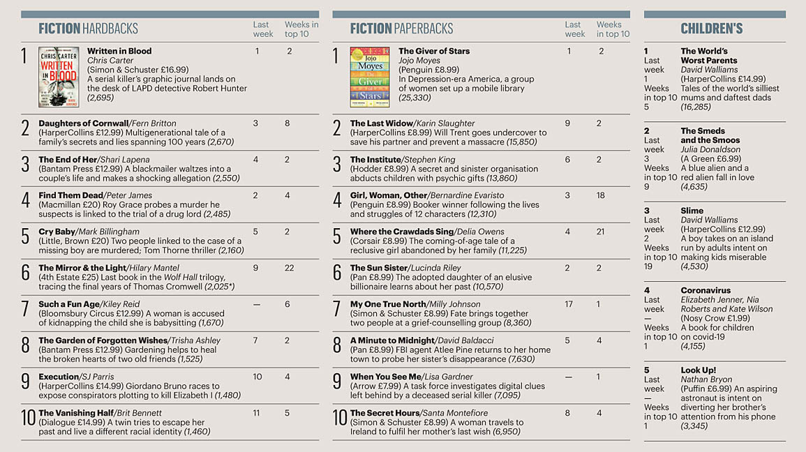 Times 200809 Books 02.jpg