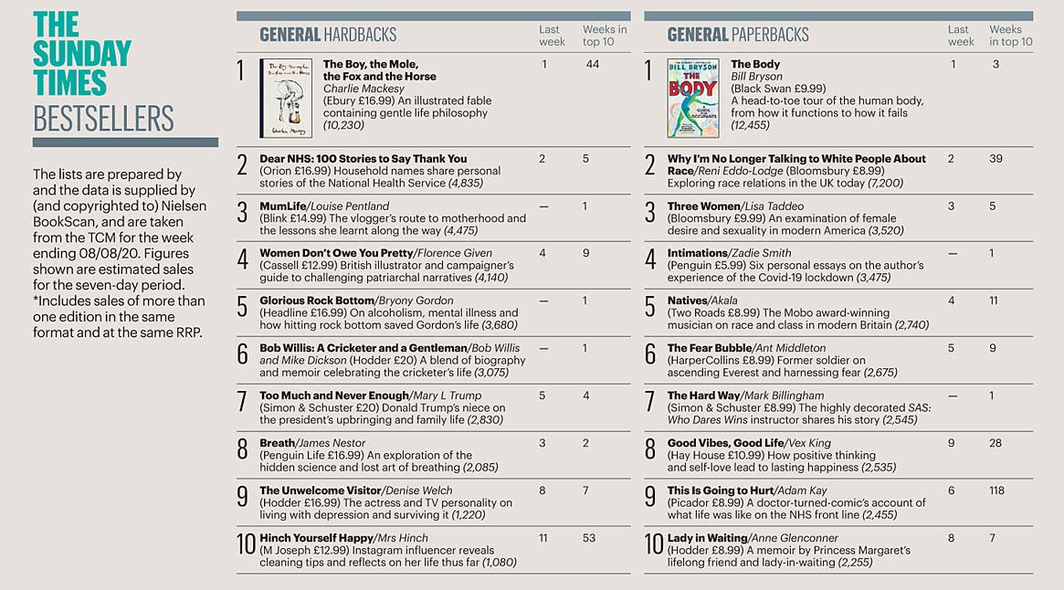 Times 200816 Books 01.jpg