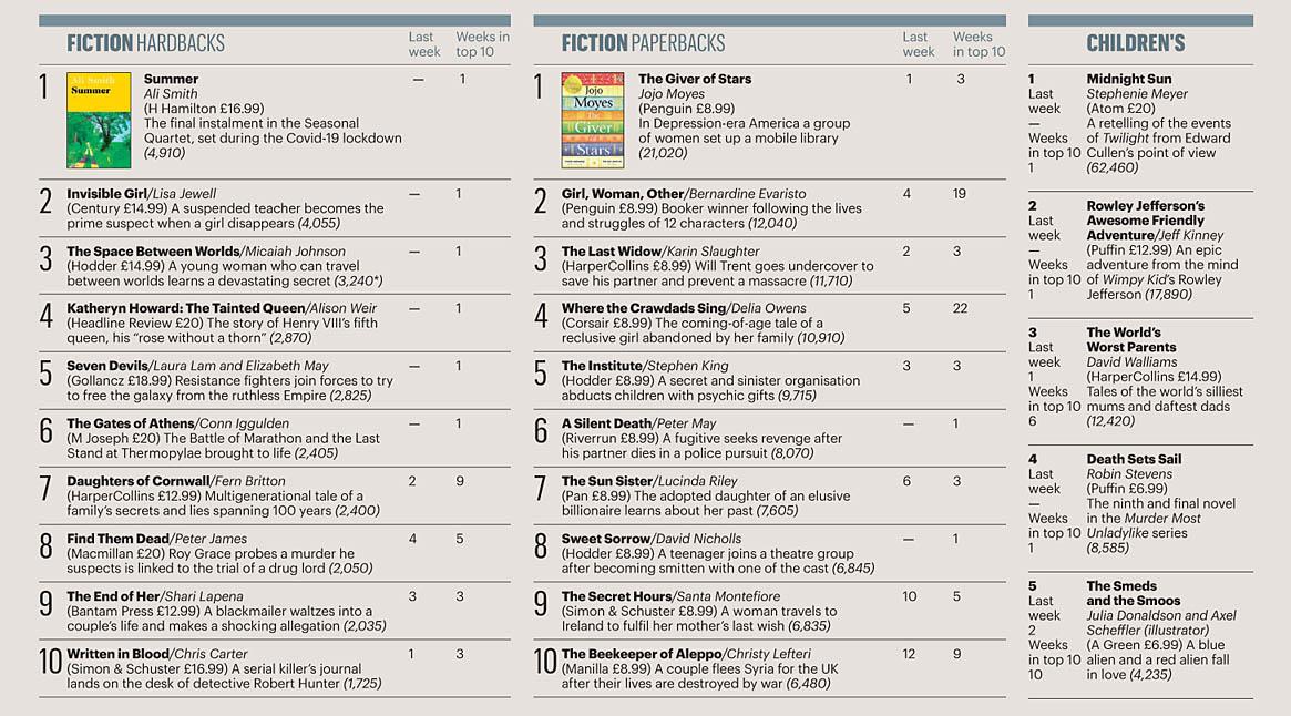 Times 200816 Books 02.jpg