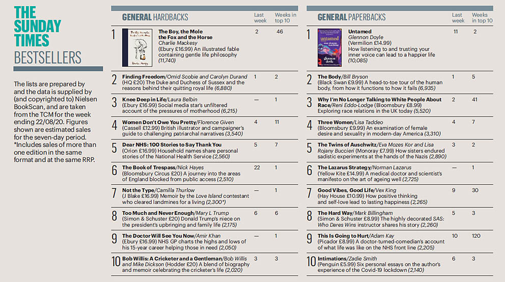 Times 200830 Books 01.jpg