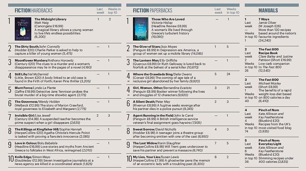 Times 200830 Books 02.jpg