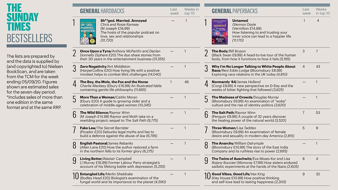 Times 200913 Books 01.jpg