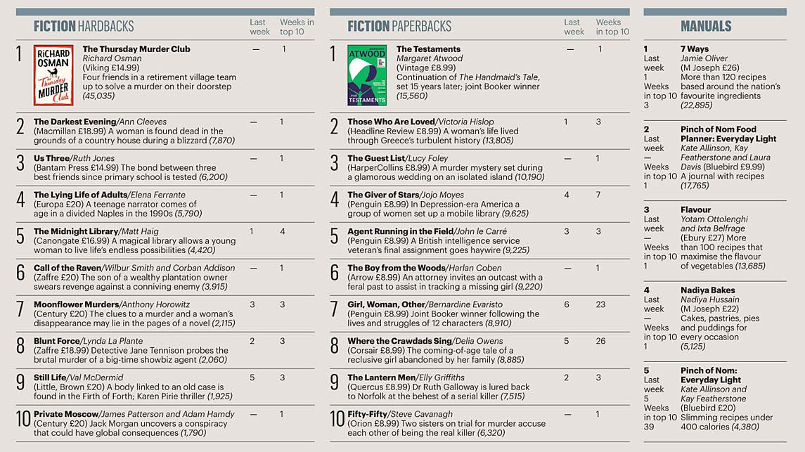Times 200913 Books 02.jpg