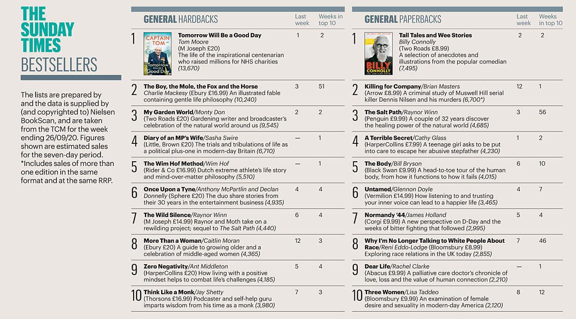 Times 201004 Books 01.jpg