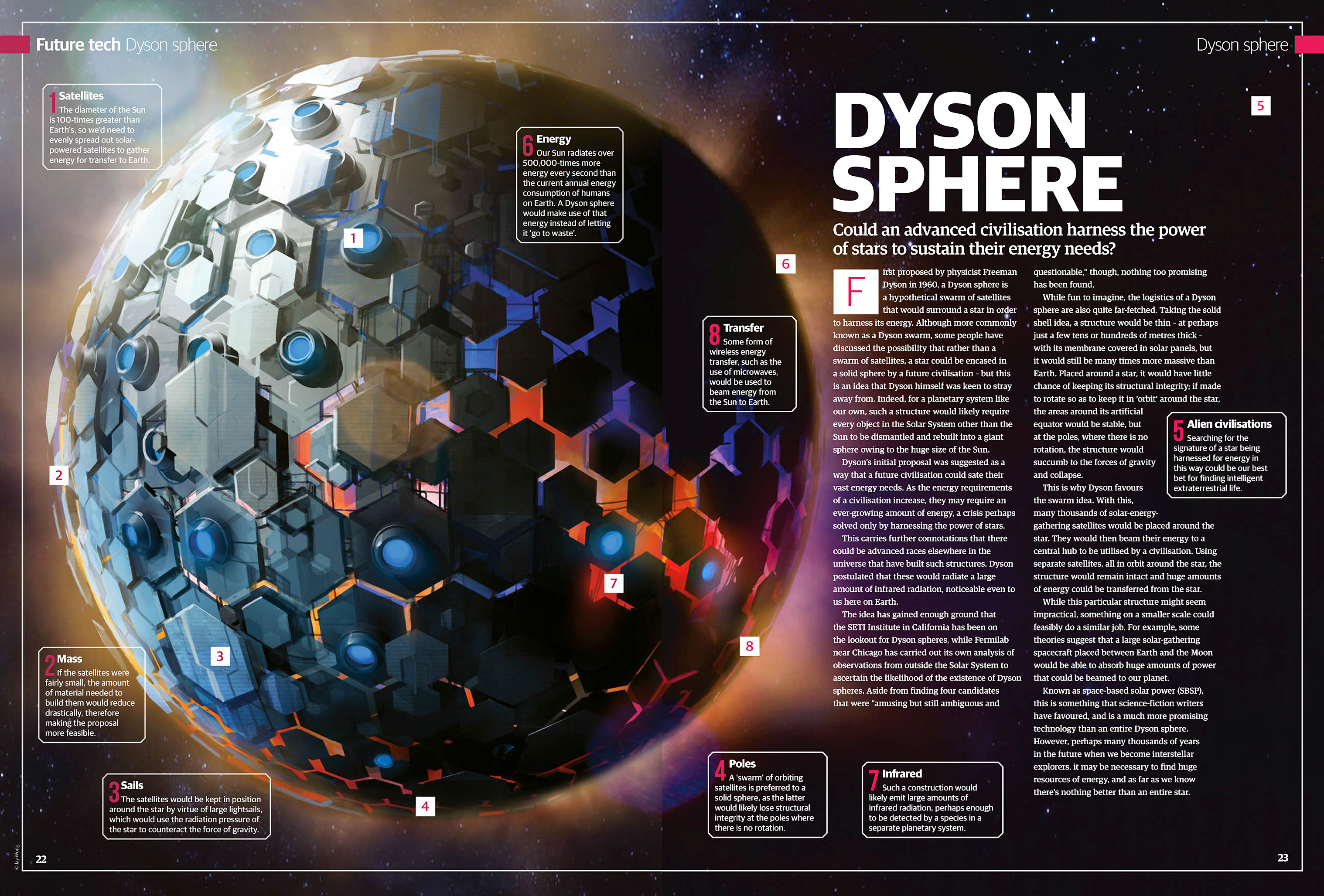All About Space 109 2020 Dyson Sphere.jpg