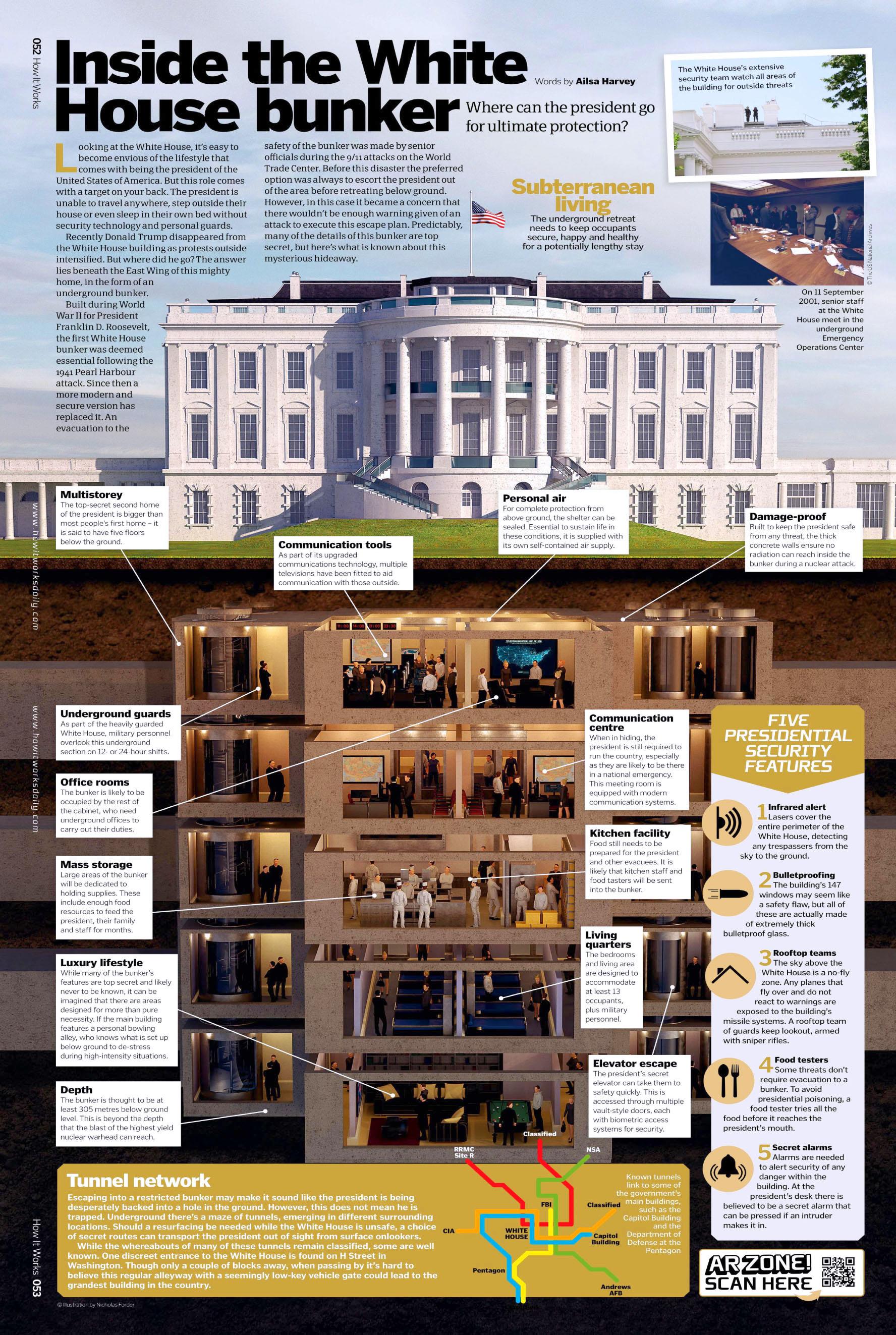 How It Works 141 2020 White House.jpg