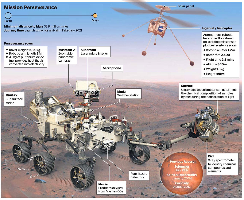 Times 200730 Mars.jpg