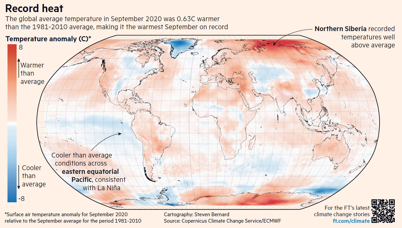 FT 201010 Global warming.jpg