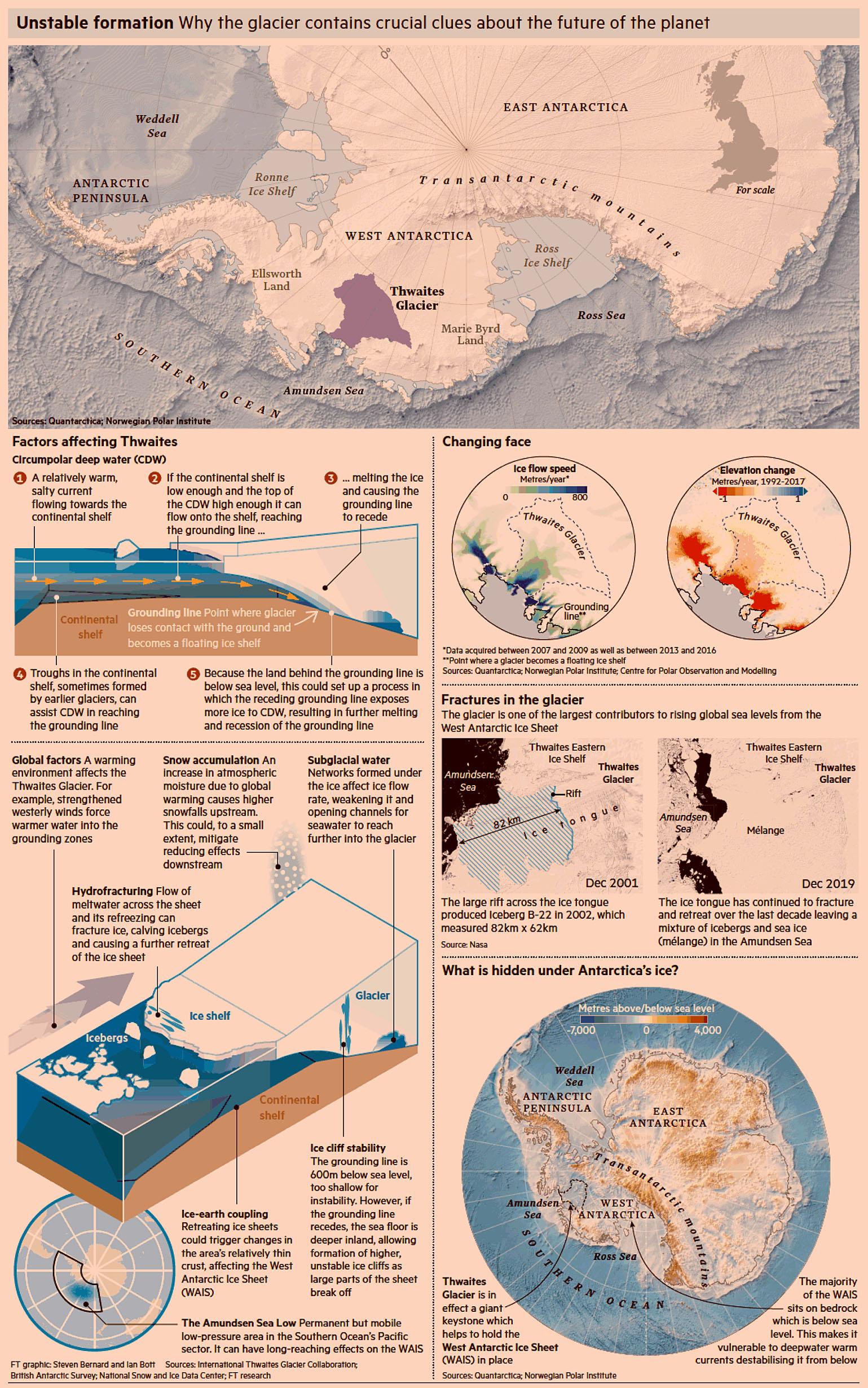 FT 200715 Antarctic 02.jpg