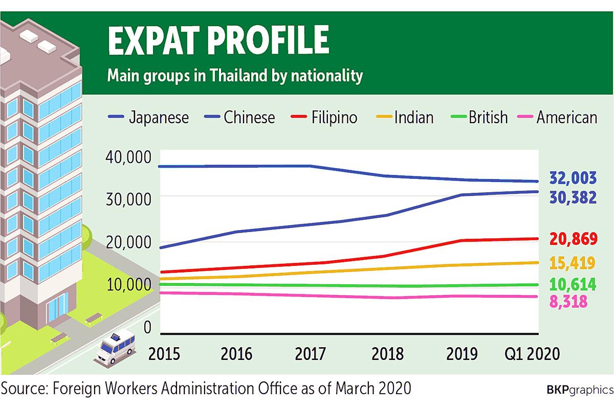 Bangkok Post 200506 Expats.jpg