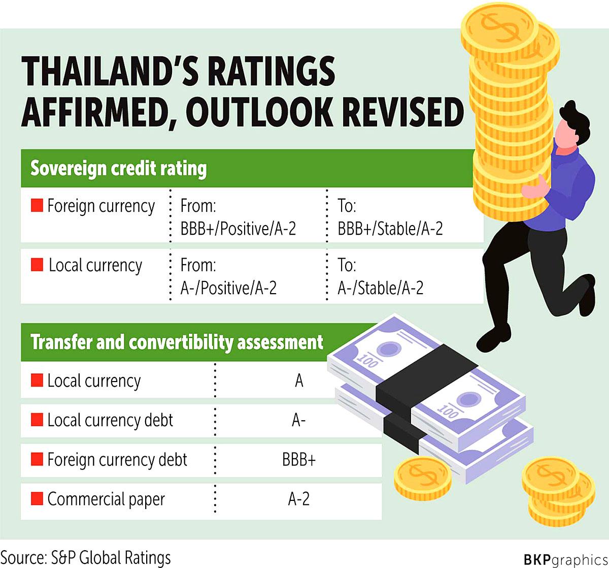 Bangkok Post 200415 Rating.jpg