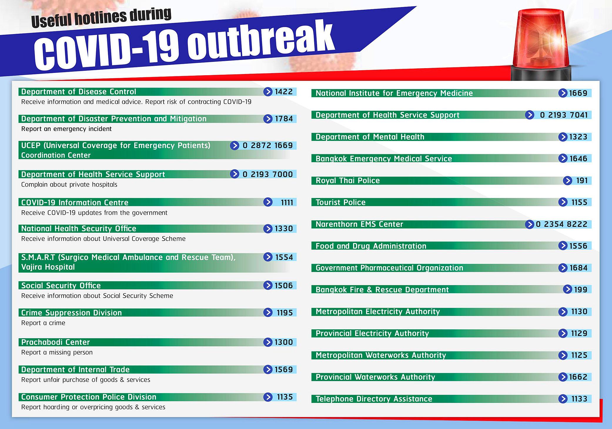 Bangkok Post 200410 Useful Phones.jpg