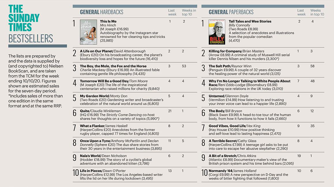 Times 201018 Books 01.jpg