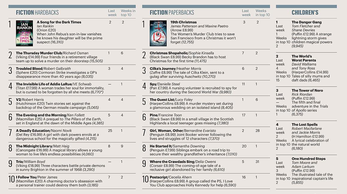 Times 201018 Books 02.jpg