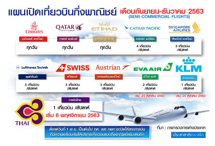 Flights to Thai 2020.jpg