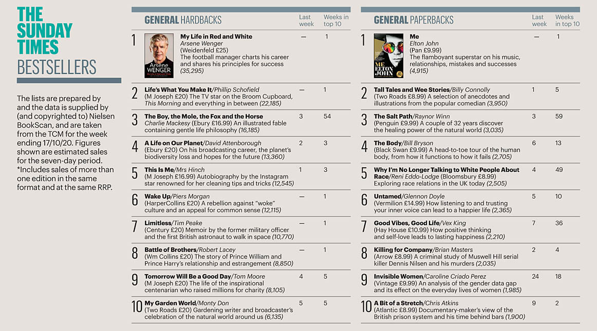 Times 201025 Books 01.jpg