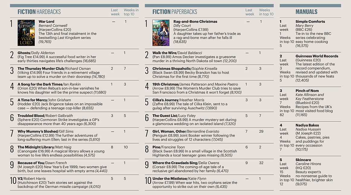 Times 201025 Books 02.jpg