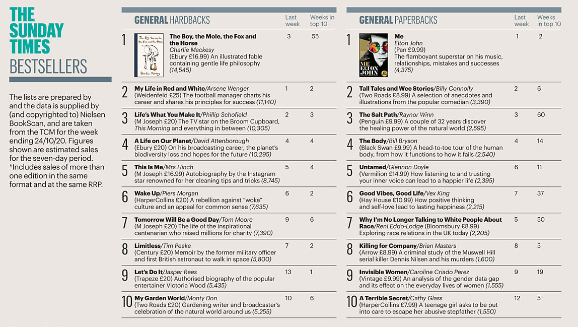 Times 201101 Books 01.jpg