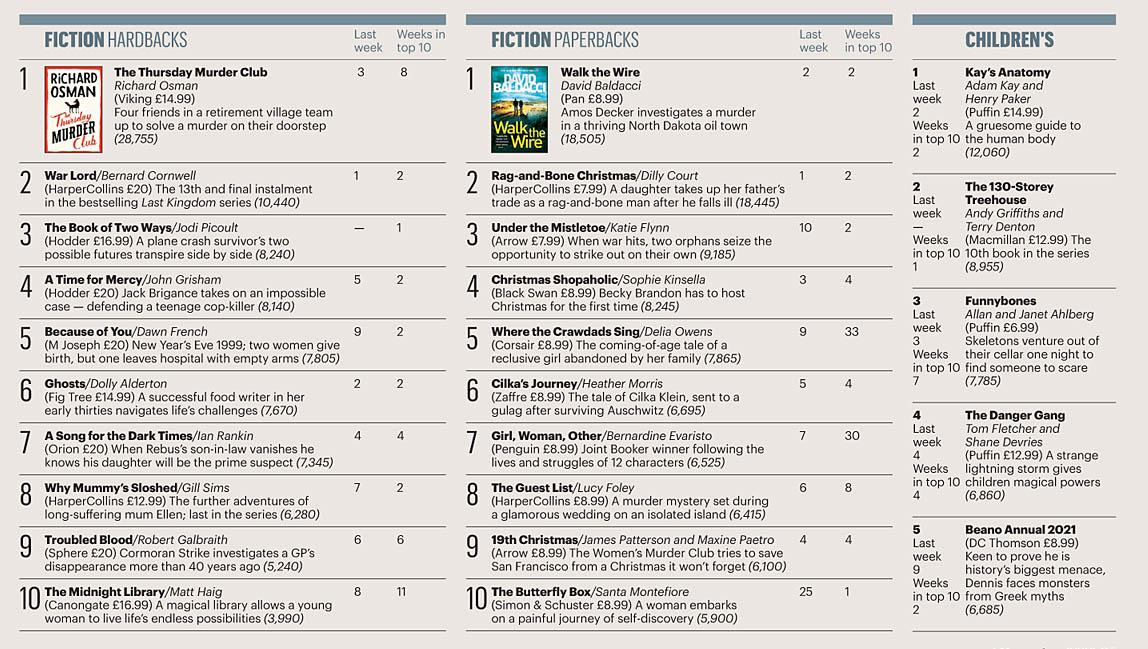 Times 201101 Books 02.jpg