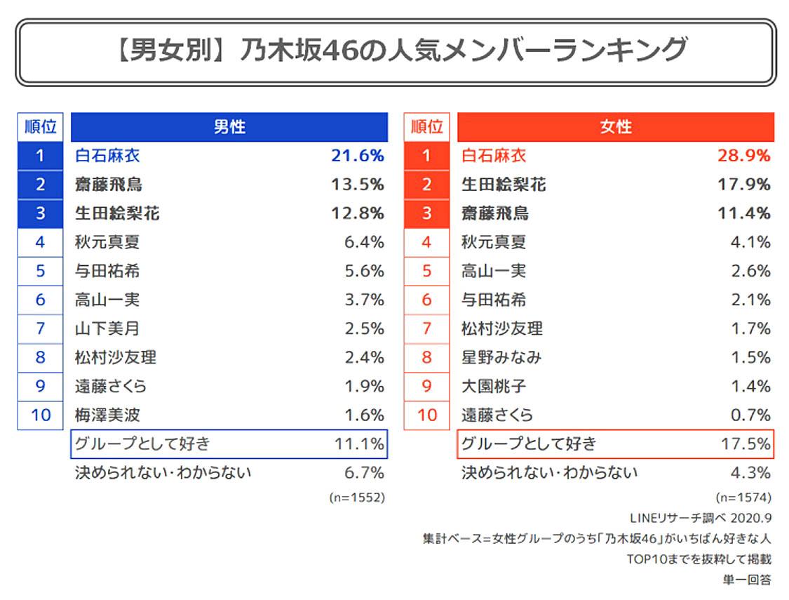 Line Research Idol Poll 2020 2.jpg