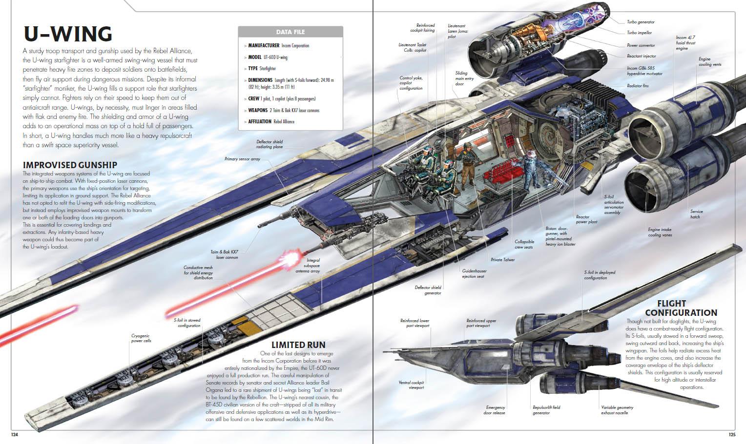 Star Wars - Complete Vehicles 03.jpg