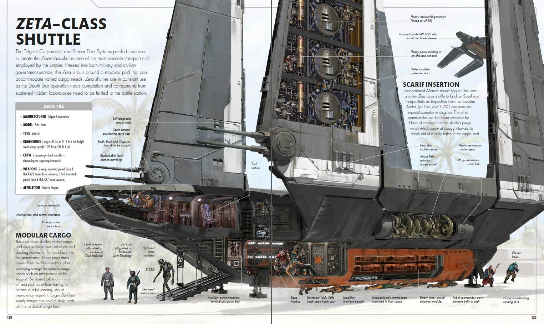 Star Wars - Complete Vehicles 04.jpg