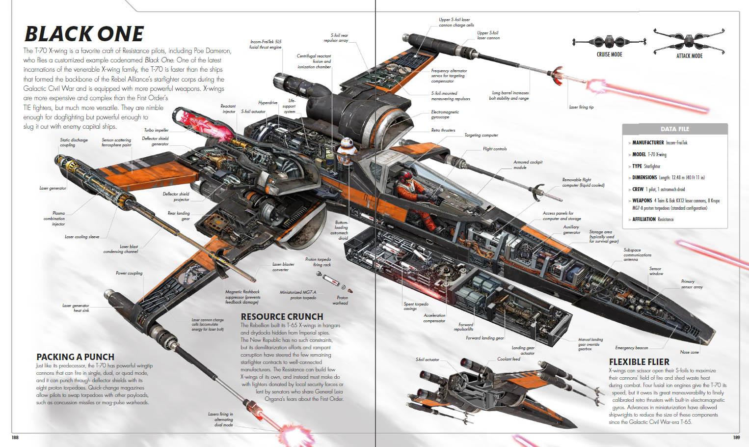 Star Wars - Complete Vehicles 06.jpg