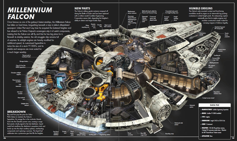 Star Wars - Complete Vehicles 07.jpg