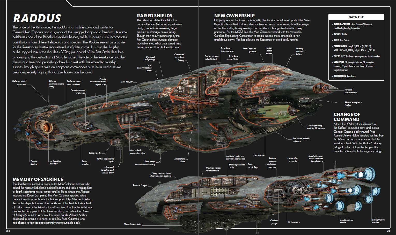 Star Wars - Complete Vehicles 08.jpg
