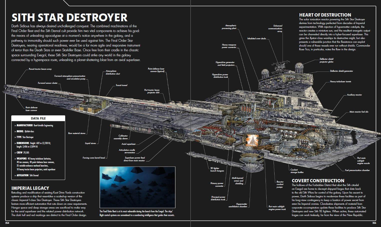 Star Wars - Complete Vehicles 09.jpg