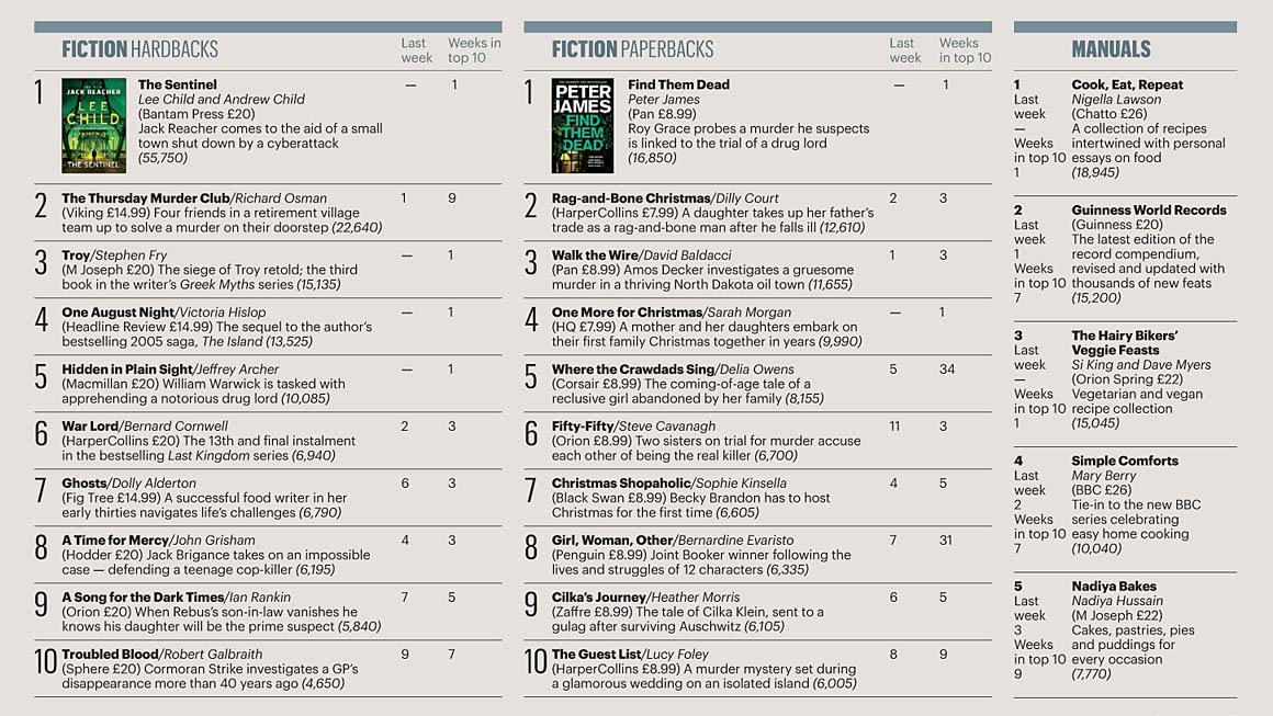 Times 201108 Books 02.jpg