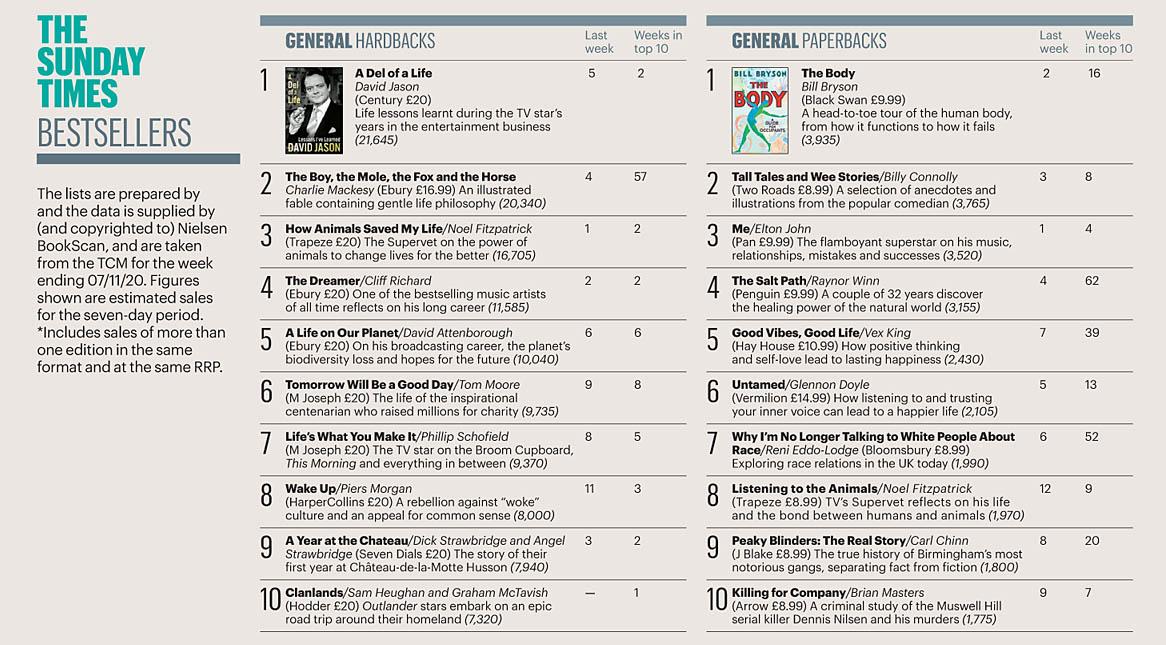Times 201115 Books 01.jpg