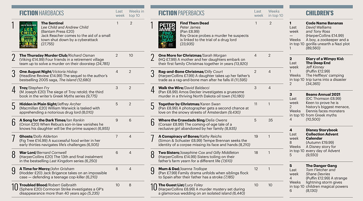 Times 201115 Books 02.jpg