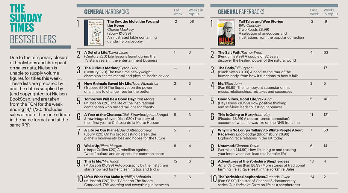 Times 201122 Books 01.jpg