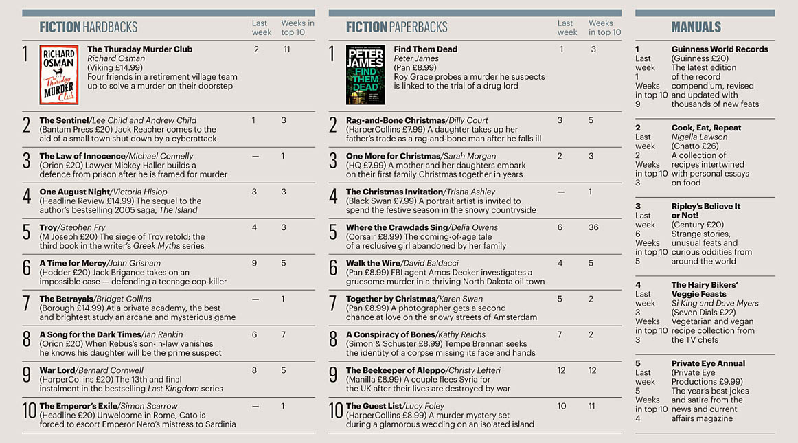 Times 201122 Books 02.jpg