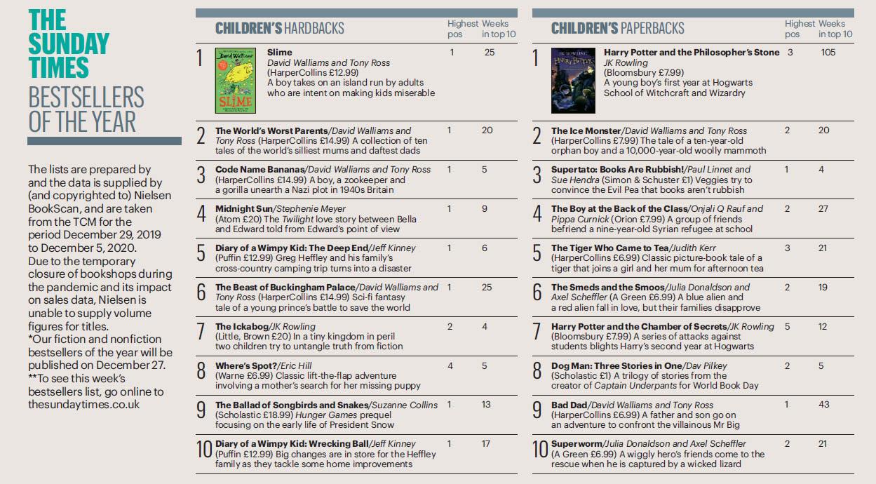 Times 202012 Books 01.jpg