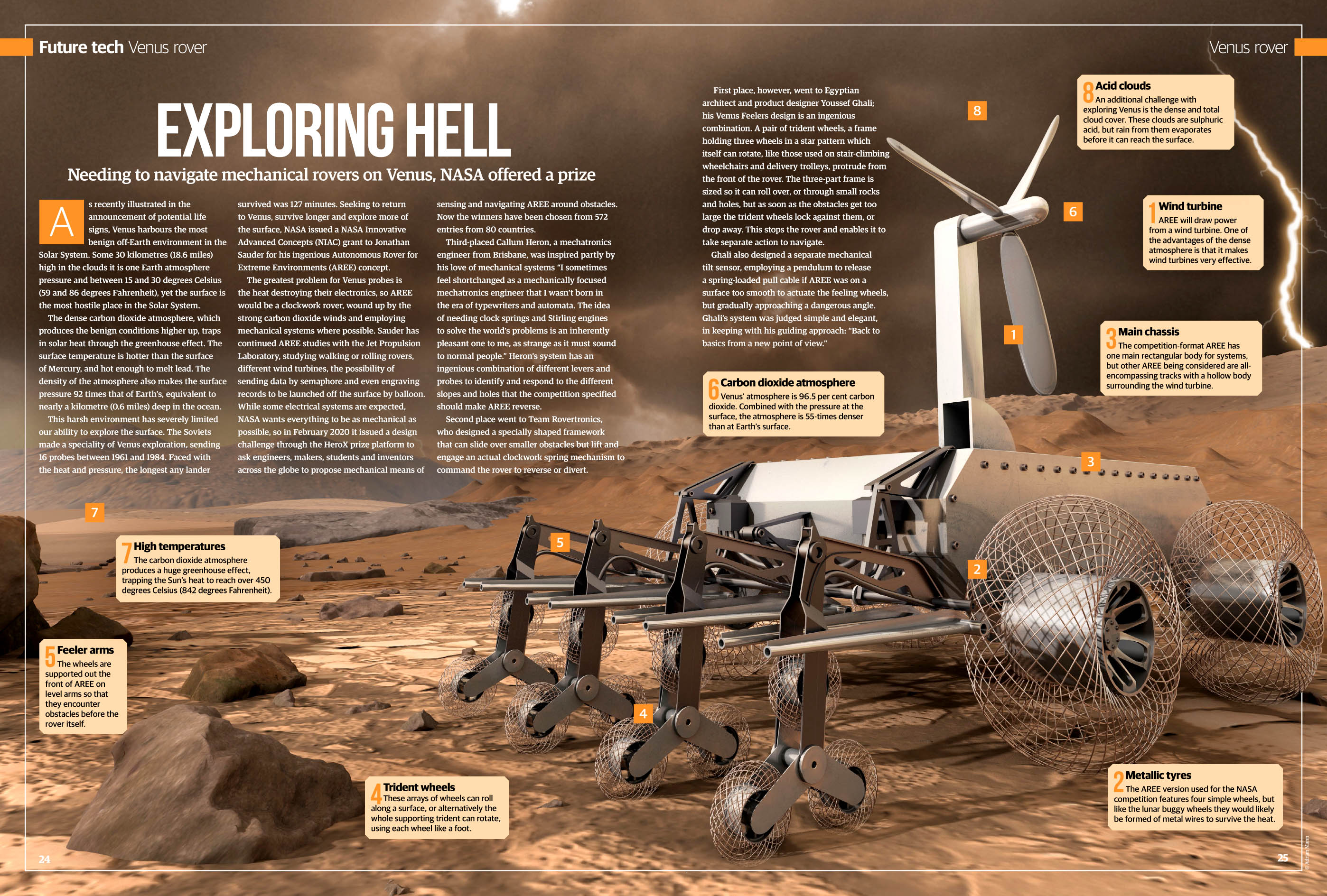 All About Space 112 2021 Venus Rover.jpg