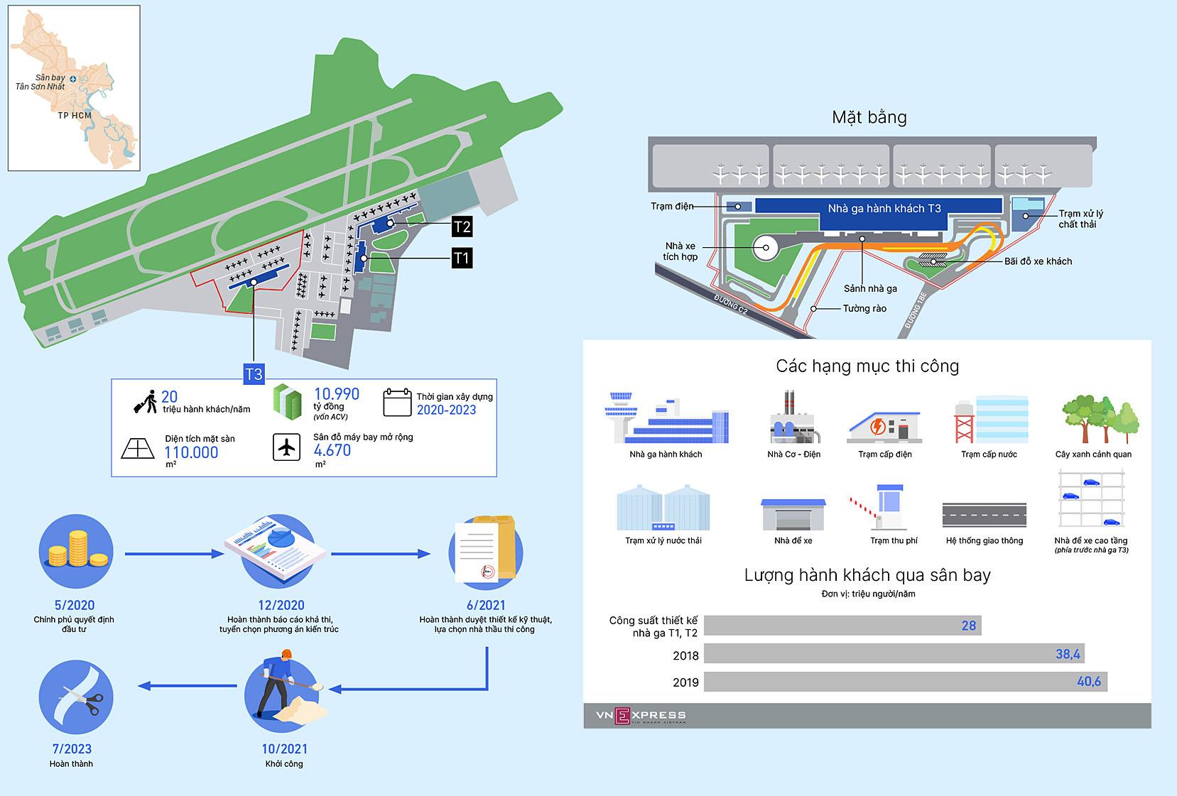 New Saigon Airport2.jpg