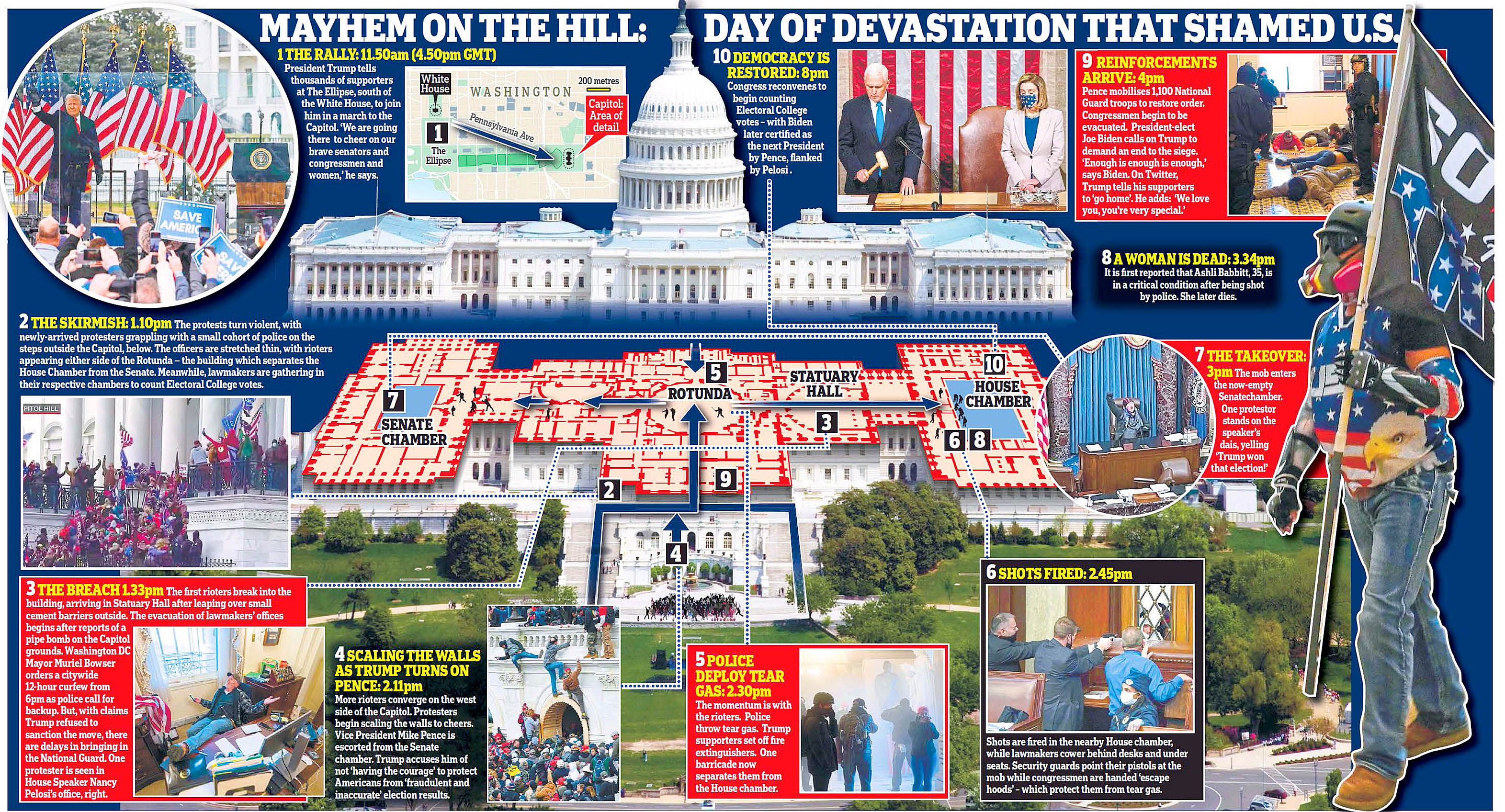 DMail 210108 Capitol.jpg