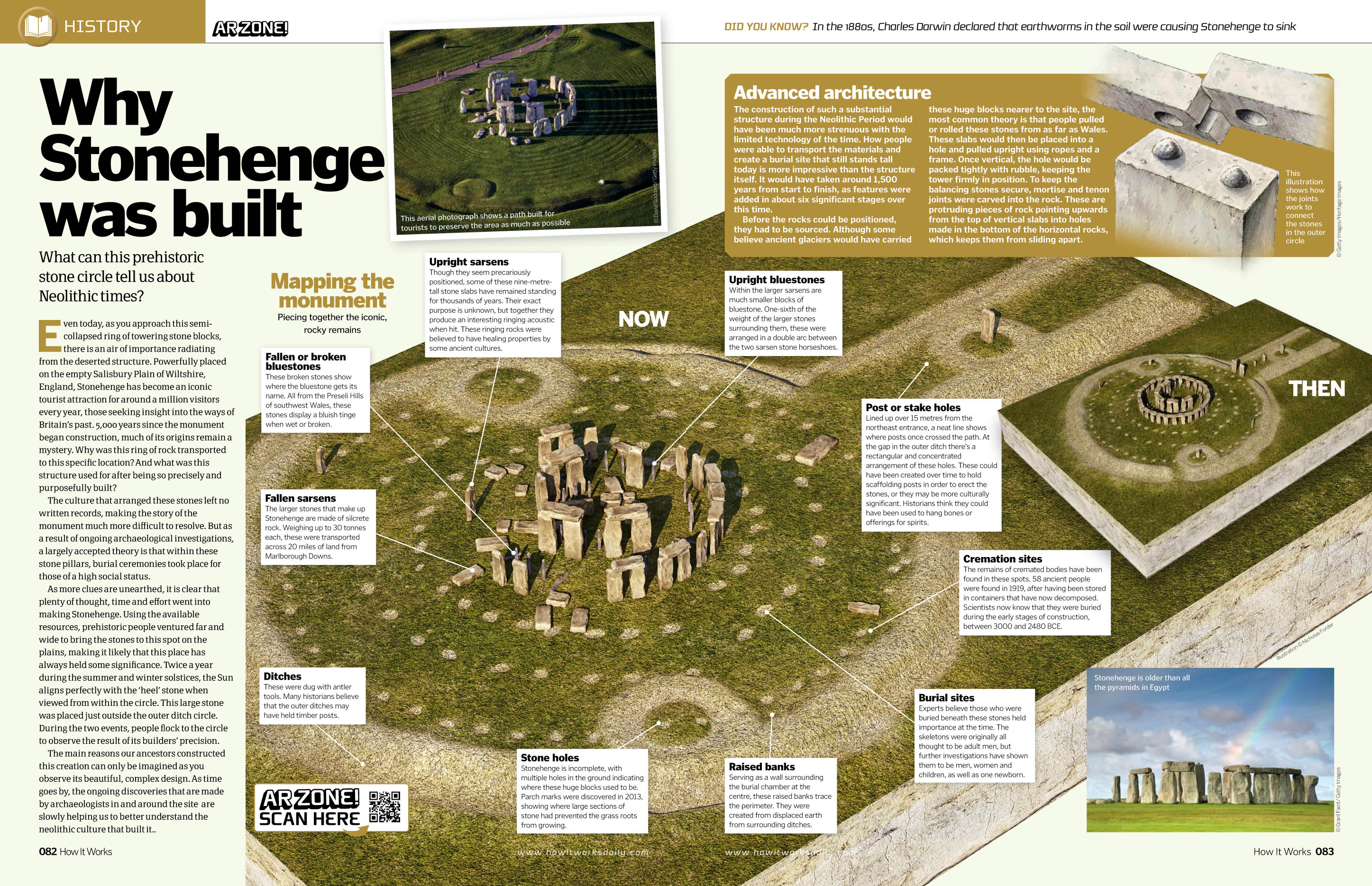 How It Works 147 2021 Stonehenge.jpg