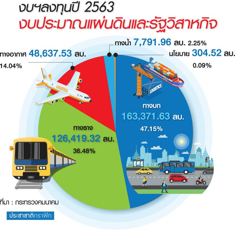 2020 Infrastructure.jpg