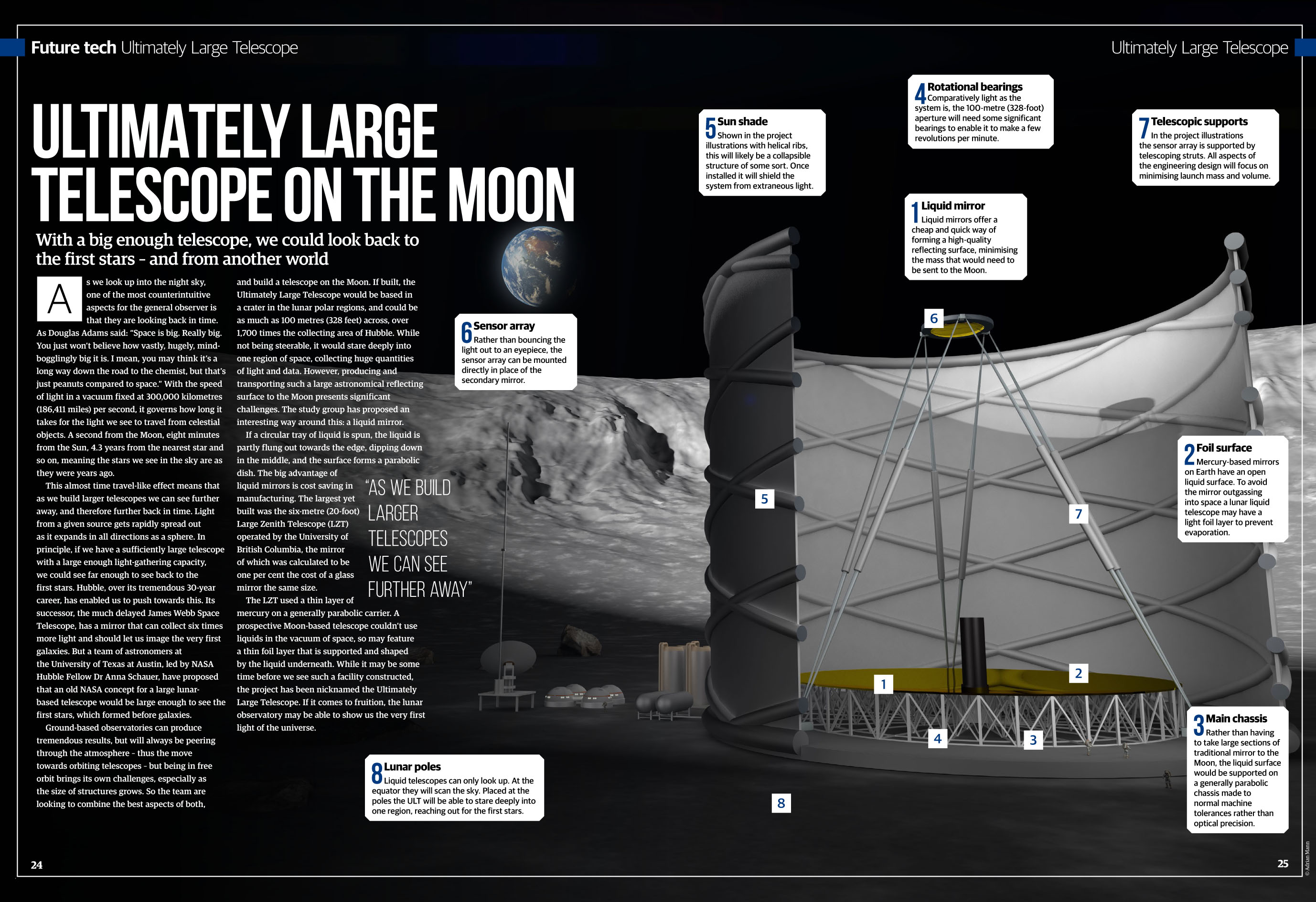 All About Space 113 2021 Moon Telescope.jpg