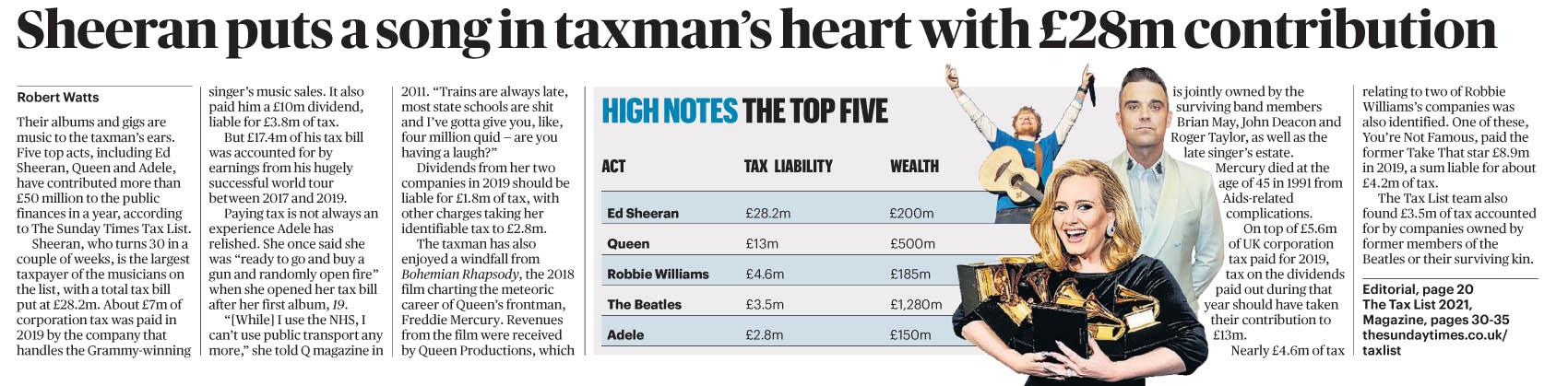 Times 210131 Musicians Tax.jpg